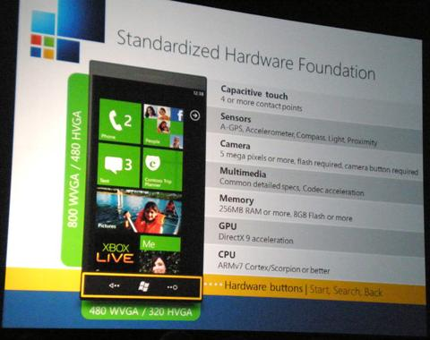 Windows Phone 7 Series Hardware Requirements