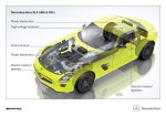 2013 Mercedes-Benz SLS AMG E-Cell